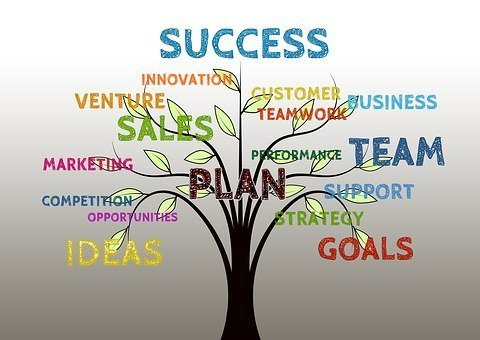 financial planning picture of success sign